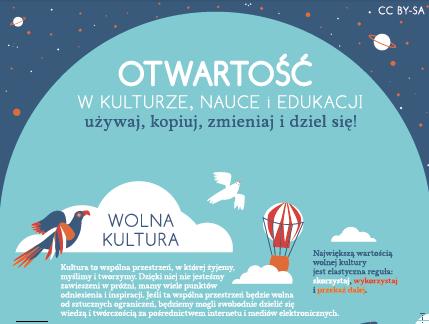 Plakat_otwartosc